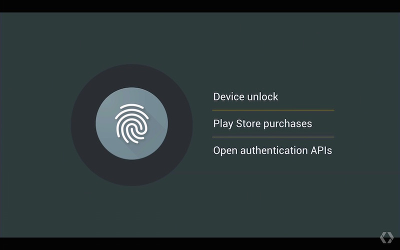 Android-M-Developer-Preview_Fingerprint