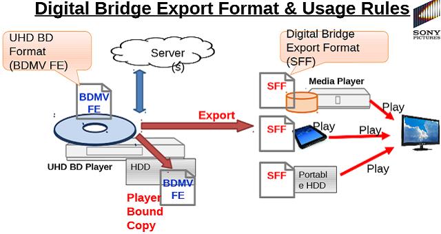 Digital Bridge_techbang0515_640x340