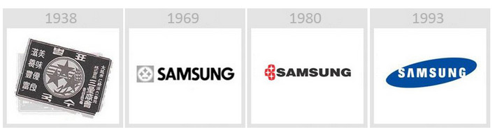 Samsung's logo- Changed Three Times