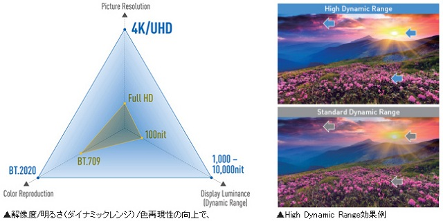 Ultra HD Blu-ray_techbang0515_640x320