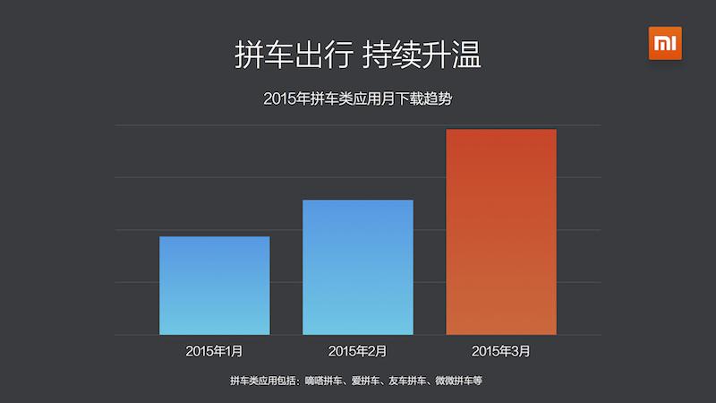 app-mi-report_2015-Q1_6