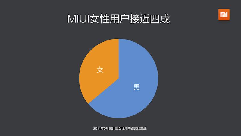 app-mi-report_2015-Q1_8