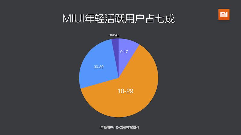 app-mi-report_2015-Q1_9