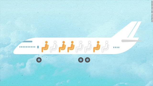 1970 年美國航班平均坐不到半滿,今日如何可達到 8 成?