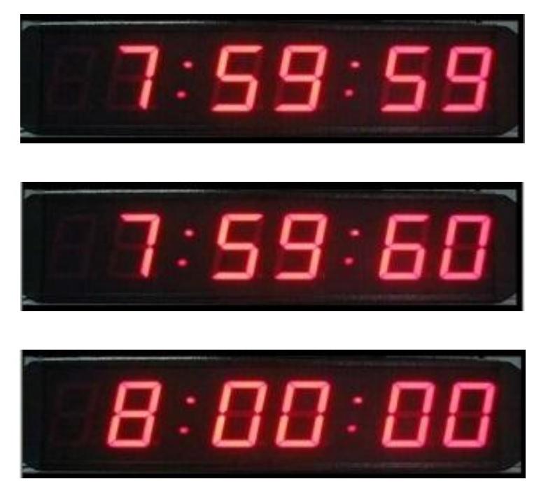只因「閏秒」這1 秒的解決方案,...