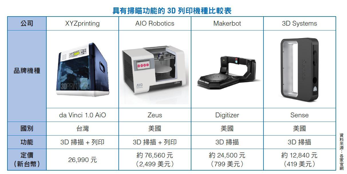 3d-printer-taiwan 5