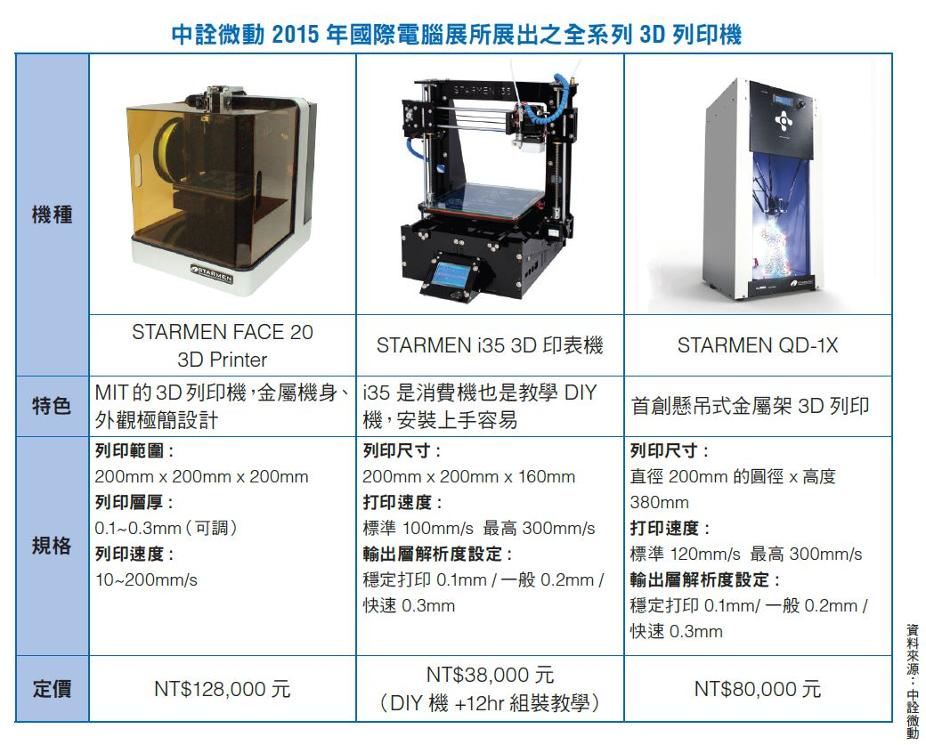 3d-printer-taiwan 6