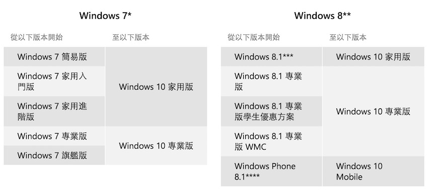 Windows-10_update