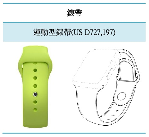 zen-watch-2-apple-watch 5