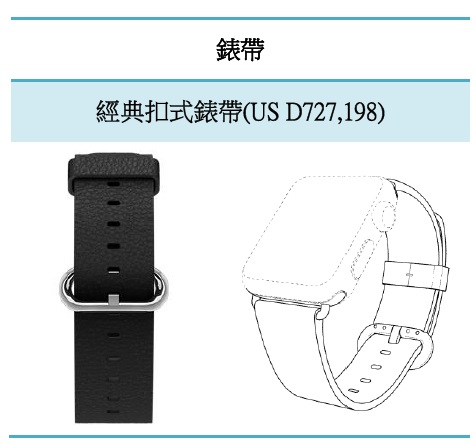 zen-watch-2-apple-watch 6