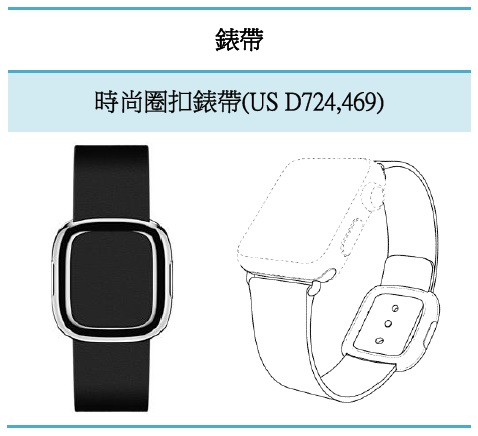 zen-watch-2-apple-watch 7