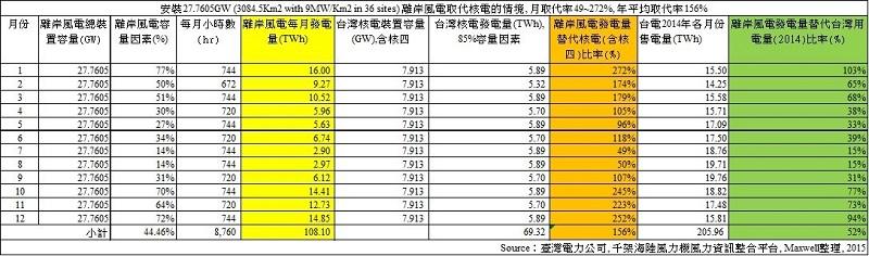 Maxwell Chen 072405