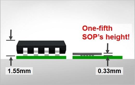 富士通半導體成功為 1Mb 序列 FRAM 開發超小型封裝