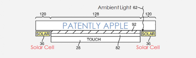 apple solar cell