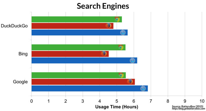 SearchEngines.jpg-700x0