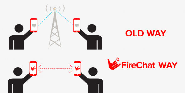 The FireChat Way_unwire.pro0806