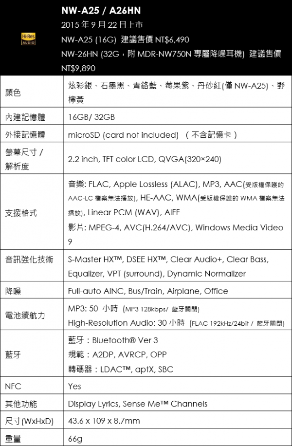 sony-nw-a25-nw-a26hn-specs-list