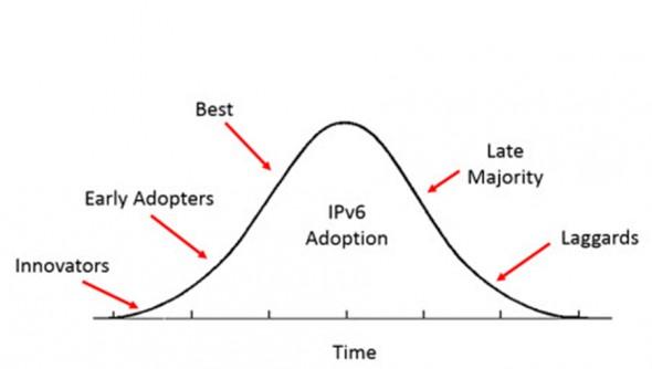 Bell-Curve-Graph-sm-unwire pro 0925