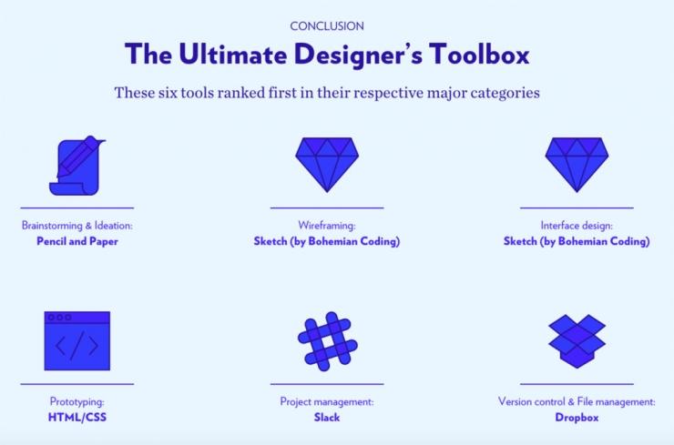 The Ultimate Designer