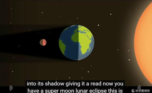 地球圖輯隊配圖