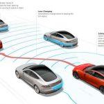Tesla 釋出其最大軟體升級,Model S 加入自動駕駛功能