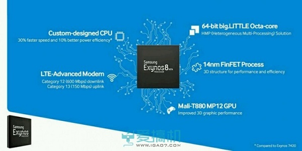 Exynos 8890 Architecture_leiphone1112