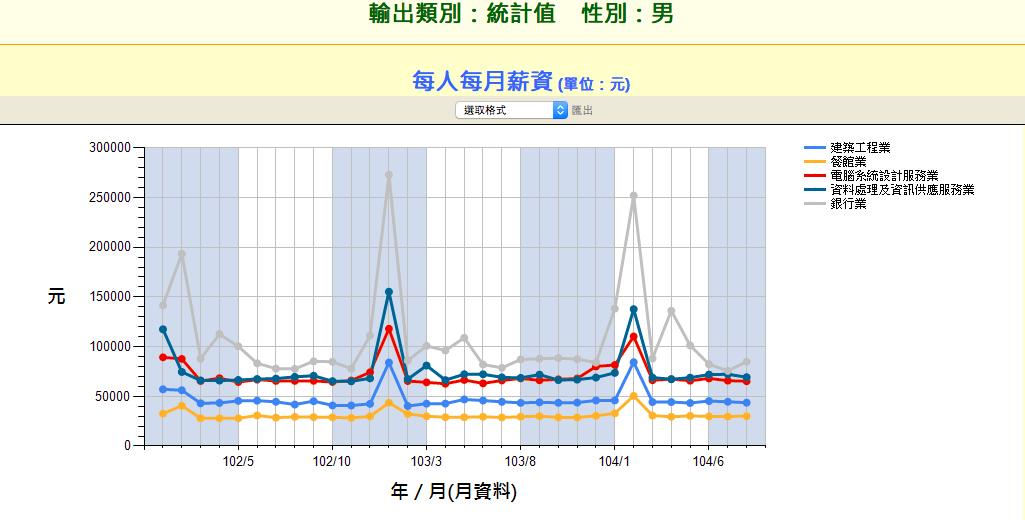 Taiwan male worker 2015-11-09 18.38.02