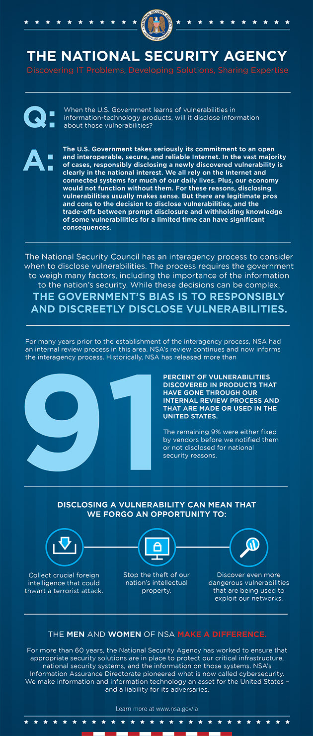 vulnerability_infographic_small