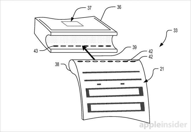蘋果專利:將光纖編入腕帶與LED連接