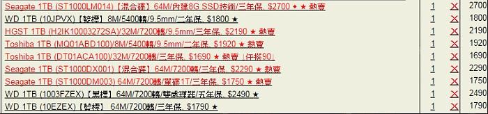 1TB SSD_techbang1231