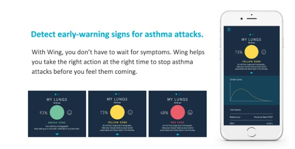Detect early-warning signs for asthma attacks_bnext1211