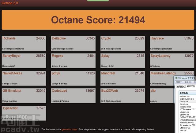 Octane Score 21494_techbang1217