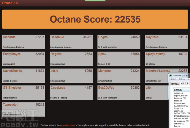 Octane Score 22535_techbang1217