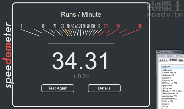 Speedometer 34.31_techbang1217