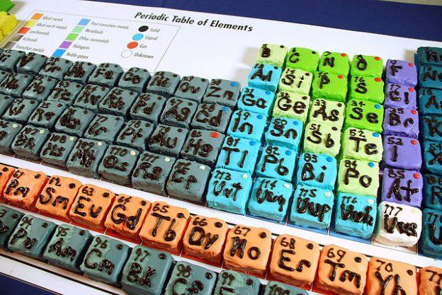 在這之前,元素周期表中已有 114 個化學元素被 IUPAC 承認並命名,其中有 98 個元素存在於自然界中(84 個為原生元素、14 個只出現在原生元素的衰變鏈裡),而原子序為 99 至 112,以及 114、116 等所有元素,雖然不是自然產生,但經過人工可合成,因此已被 IUPAC 承認並命名。近期加入元素周期表的,則是其中原子序為 114 的鈇(Fl)及原子序為 116 的鉝(Lv)這 2 個超重金屬元素,於 2011 年被加入元素周期表。 至於剩下的 113、115、117 及 118 元素,曾
