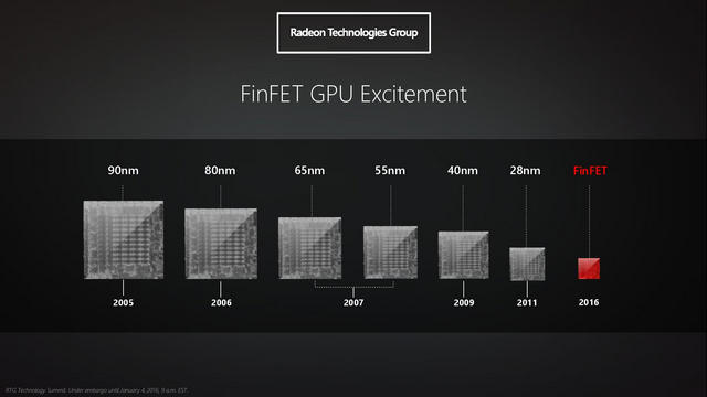 FinFET GPU Excitement_techbang0120