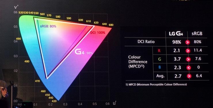 LG Quantum Dot_leiphon0126