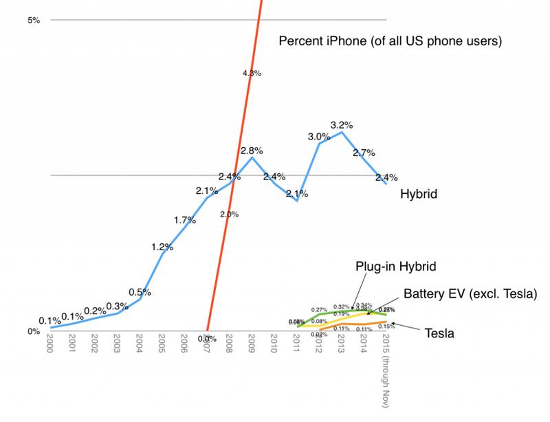 Percent iPhone_ifanr0122