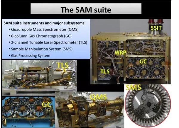 The SAM suite_leiphone0112