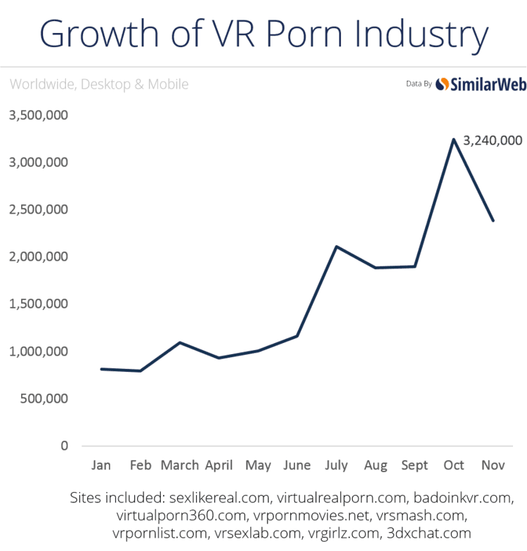 vr-porn-growth.png-750x0