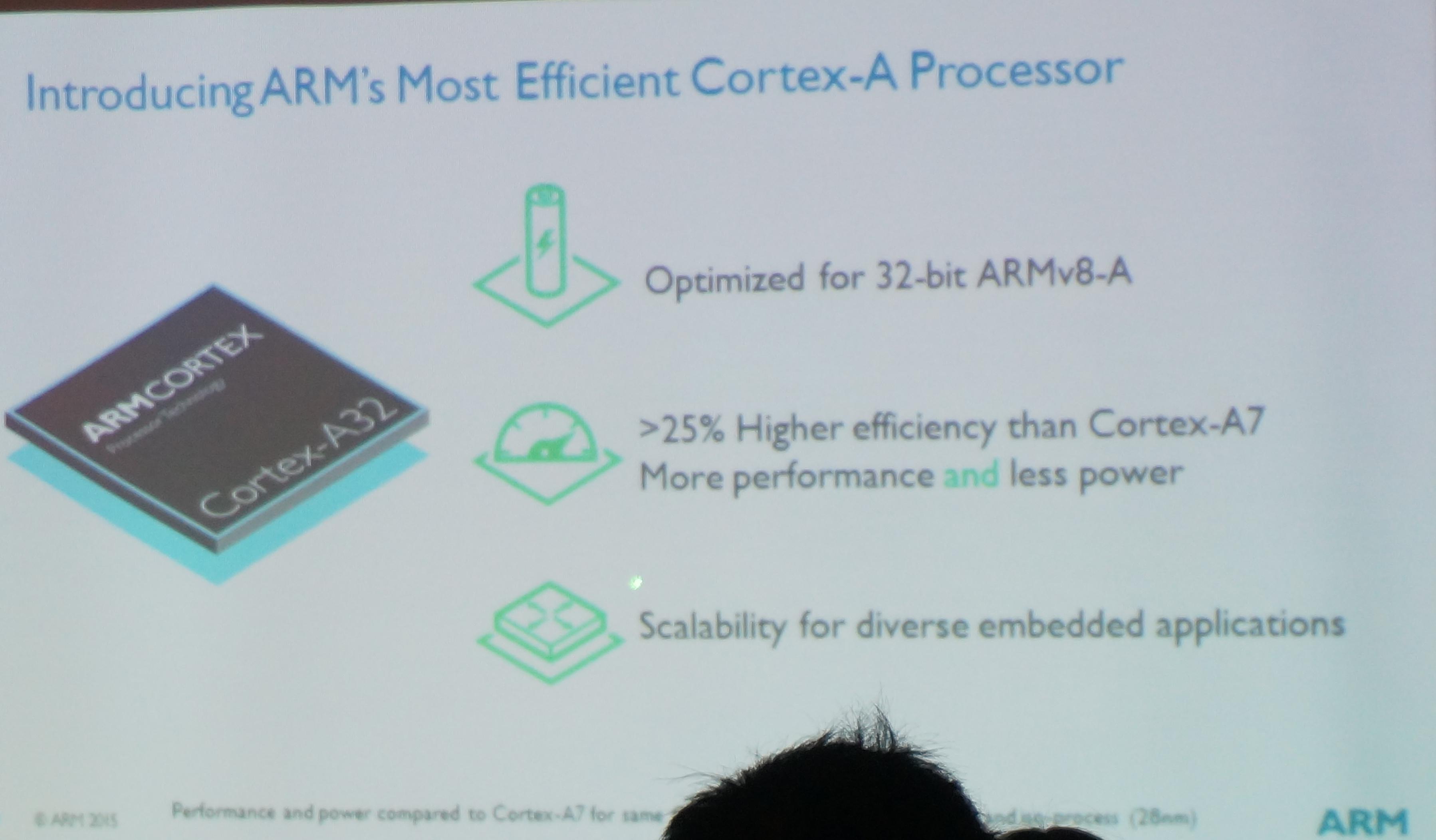 ARM-2016-2