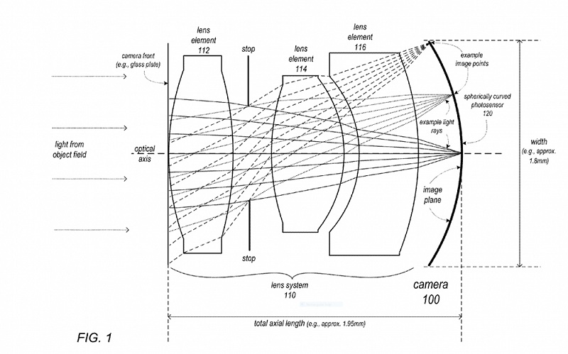 Apple-Curved-Lens-Patent-ifanr0201