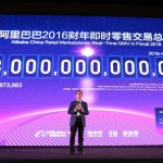 阿里巴巴電商年交易額突破 3 兆人民幣