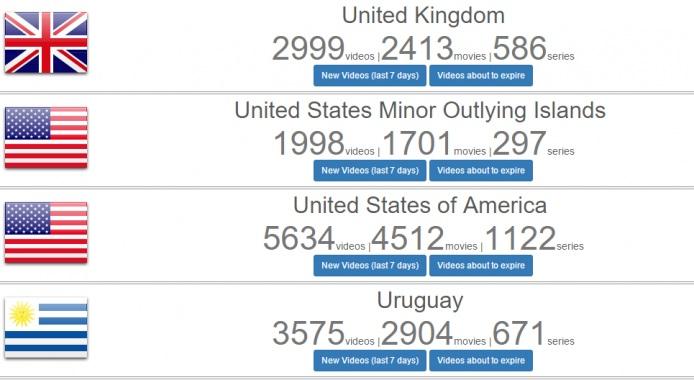UK-US-Uruguay
