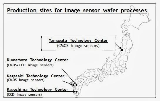 Sony Image Sensor Fabs[1]