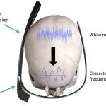 生物辨識再添新技術,這次要利用你的「頭骨」來解鎖