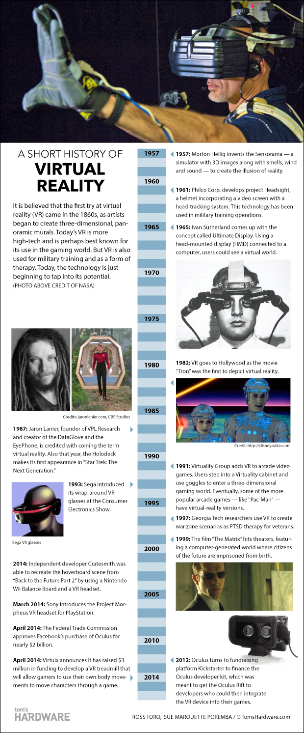 virtual-reality-timeline-140429d