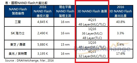 xmc-flash-nand-flash-china