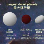 台北天文館