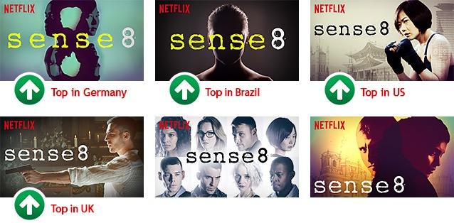 Netflix_AB-Testing_2